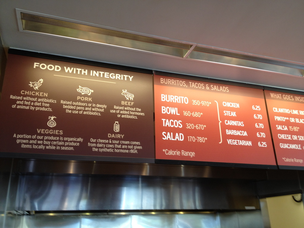 Chipotle Mexican Grill Menu