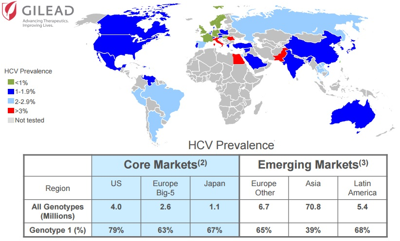 Gilead Sciences Inc and HCV worldmap