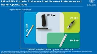 フィリップモリスのリスク軽減タバコのマーケティング戦略
