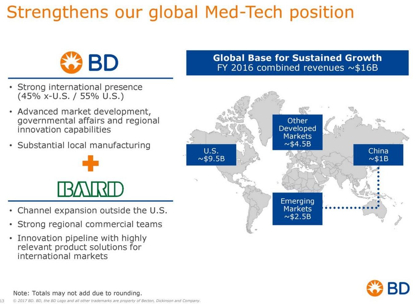BDXのグローバル展開