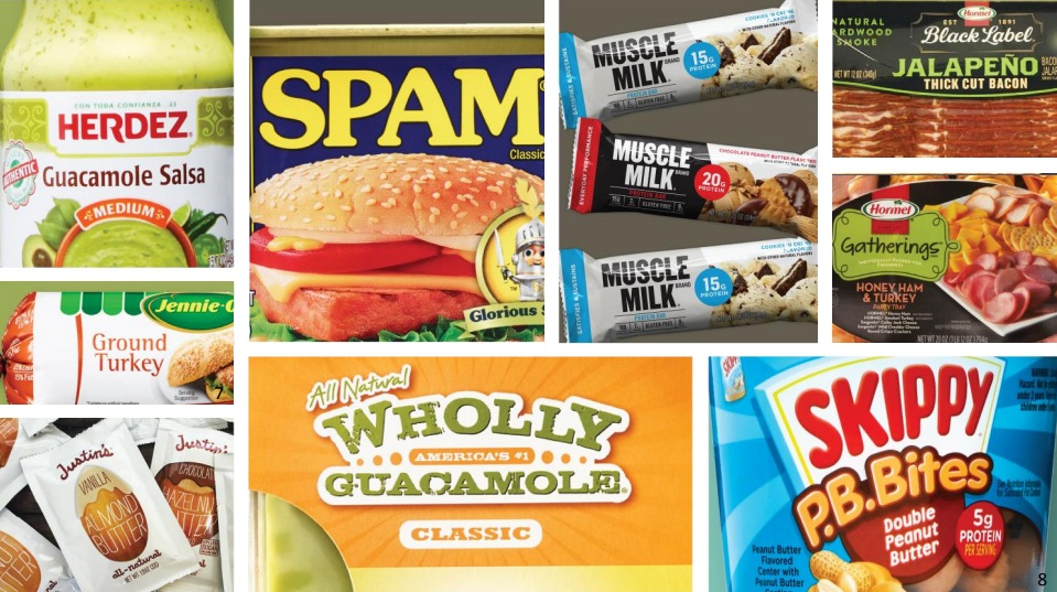 ホーメルフーズ hrl spamと連続増配と ゚ ゚ o彡 ベーコン ベーコン