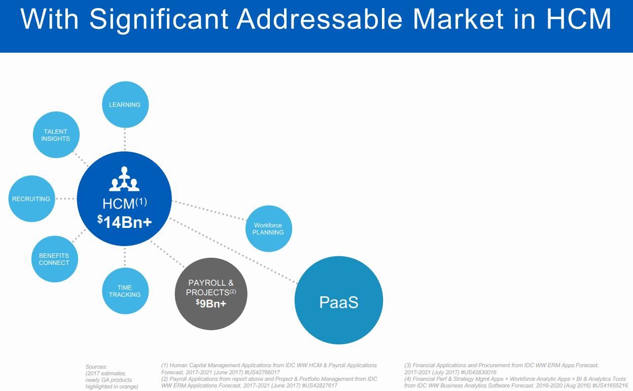 HCM-Market