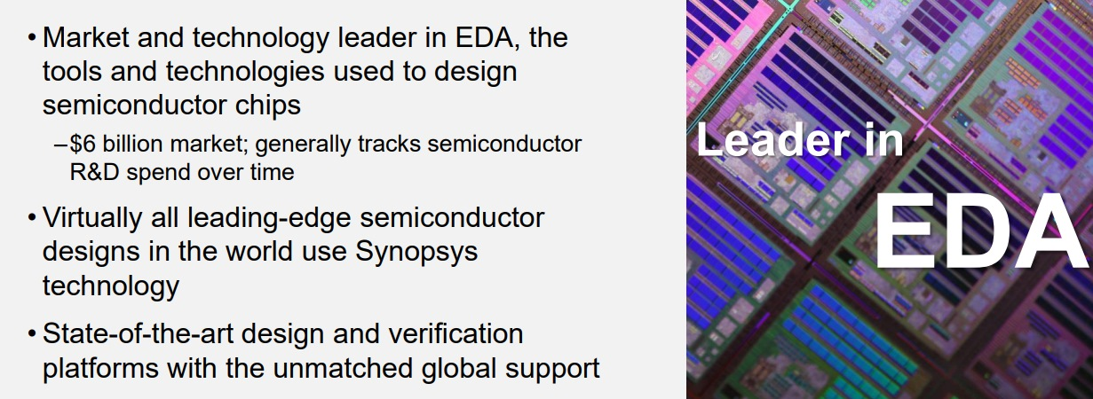 Synopsys - Market and technology leader in EDA