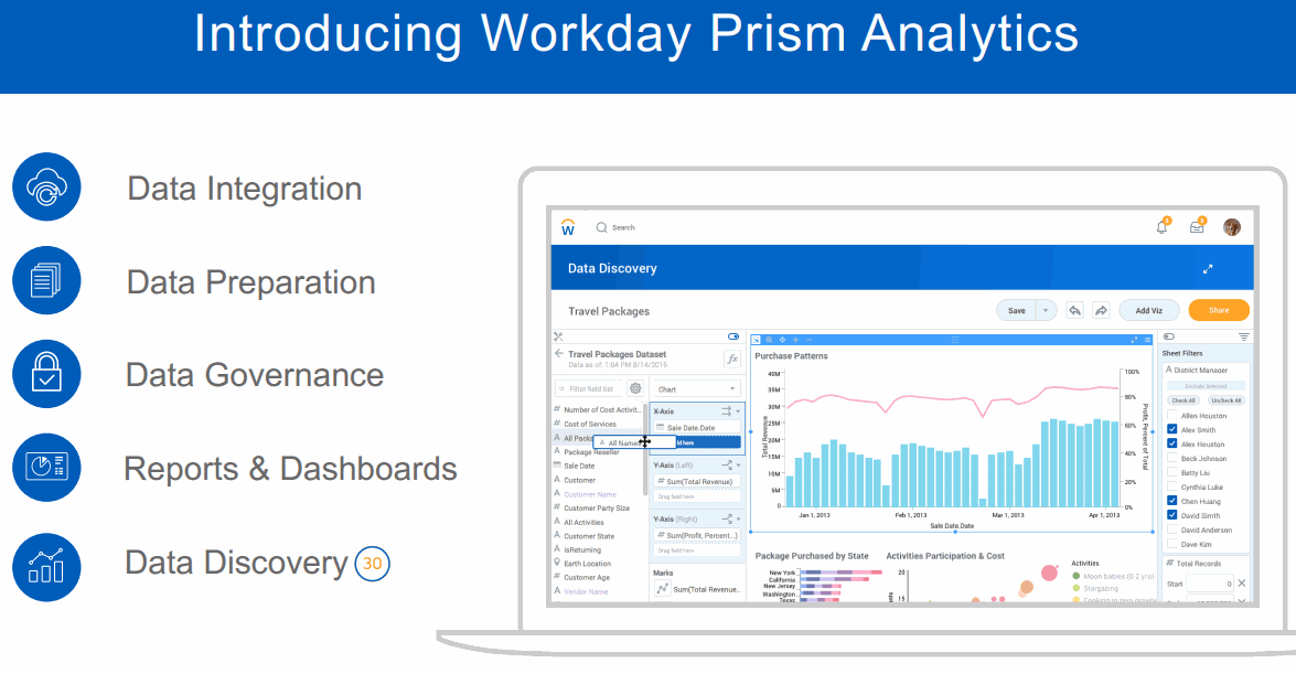 Workday-Prism