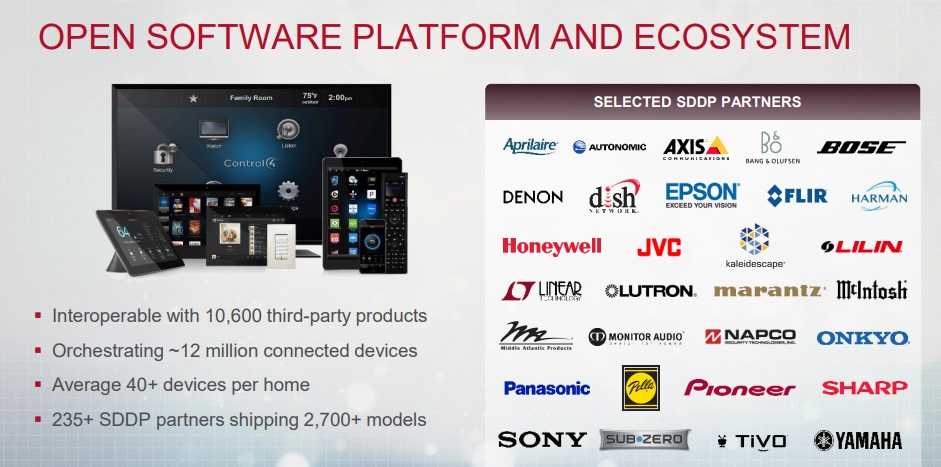 Control4-third-party-ecosystem