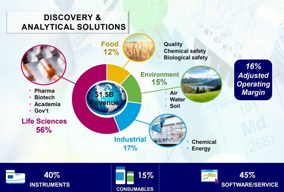 DISCOVERY-and-ANALYTICAL-SOLUTIONS