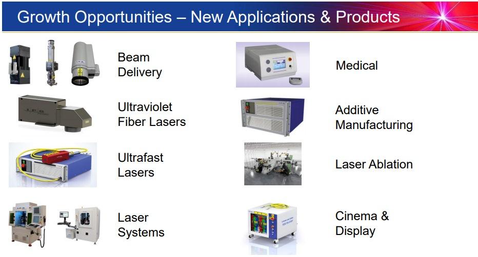 IPG-Photonics-Products