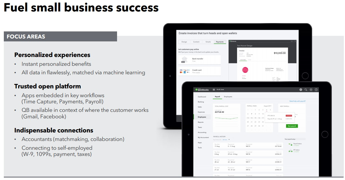 Intuit-Small-Business