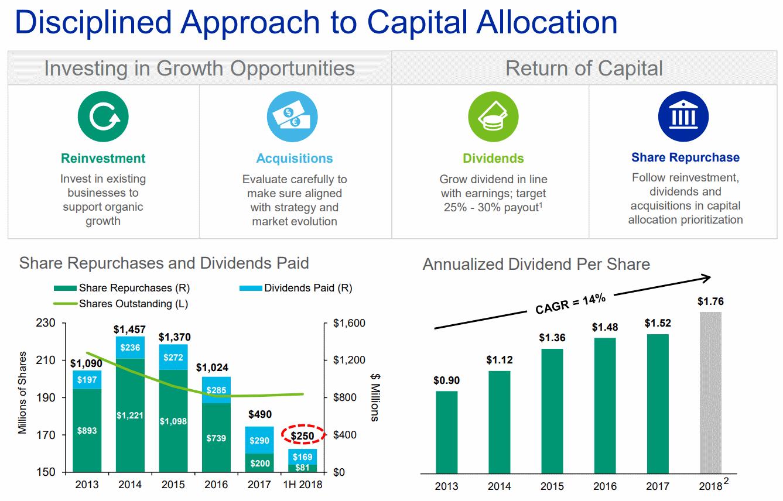 Moodys-Capital-Allocation