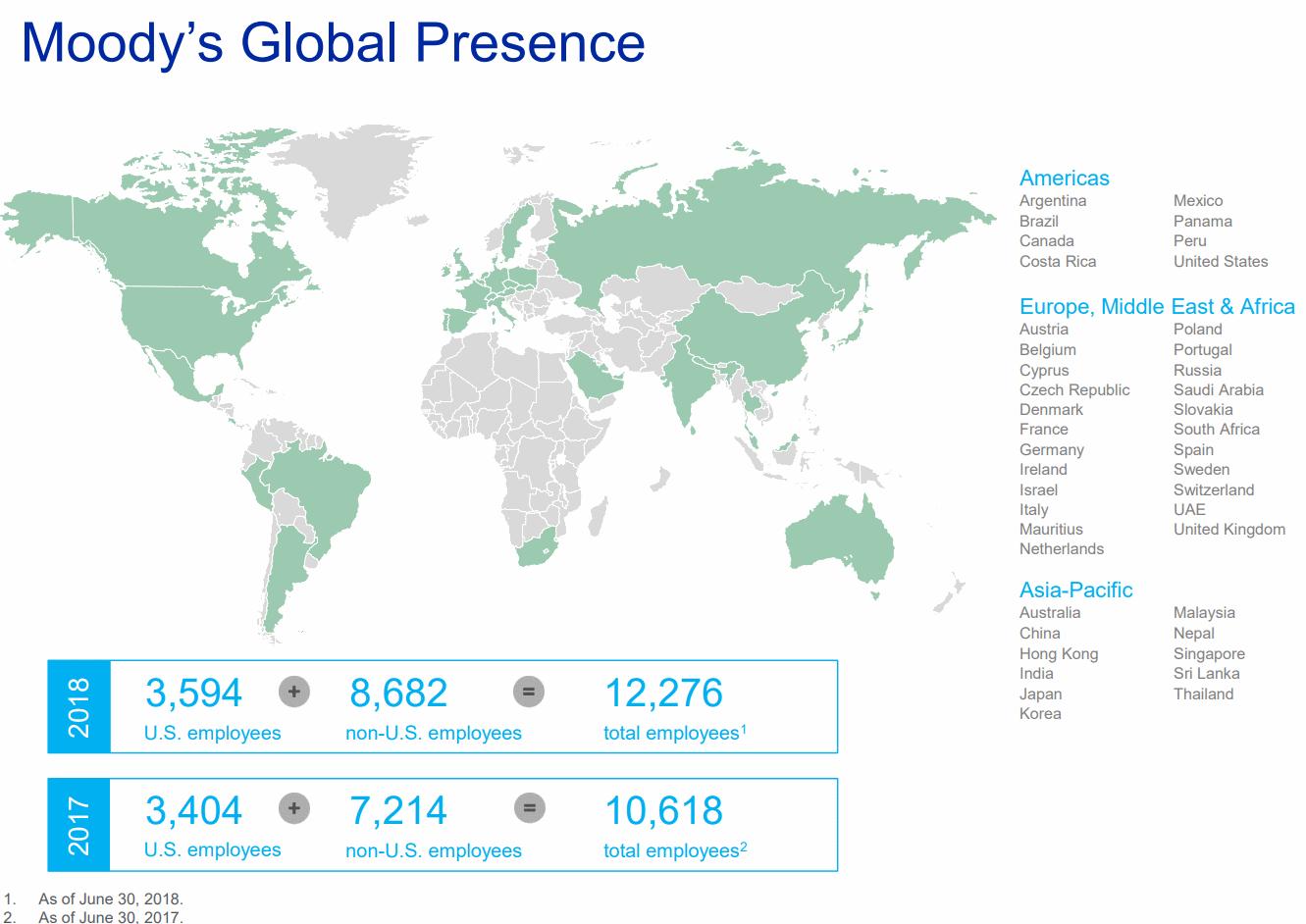 Moodys-Global-Presence