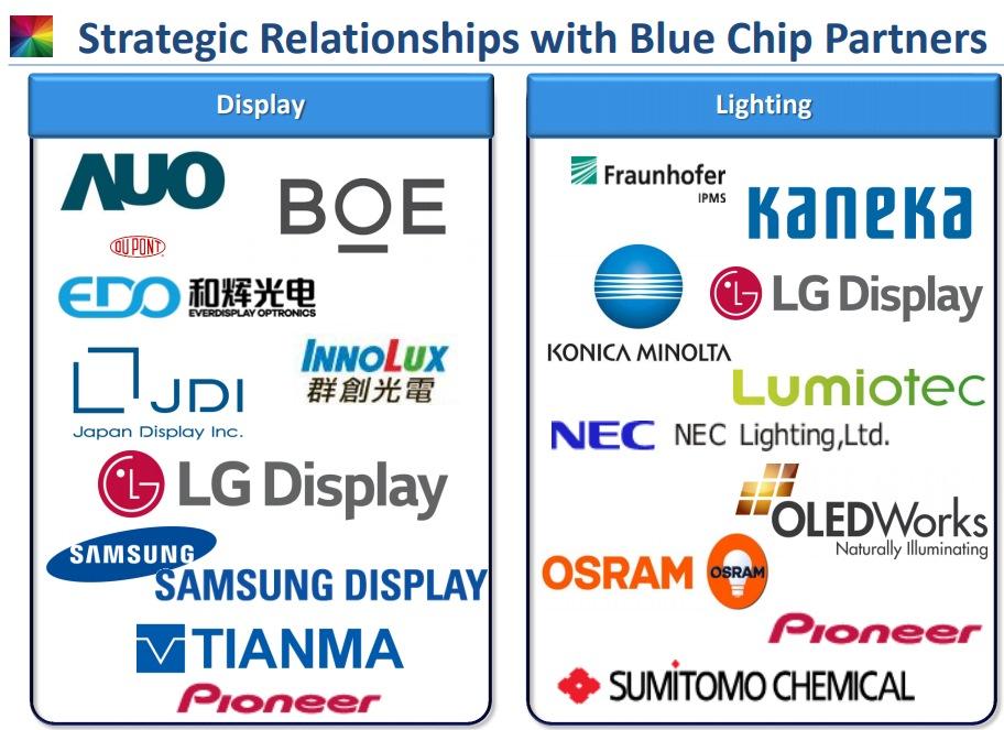 OLED-partner