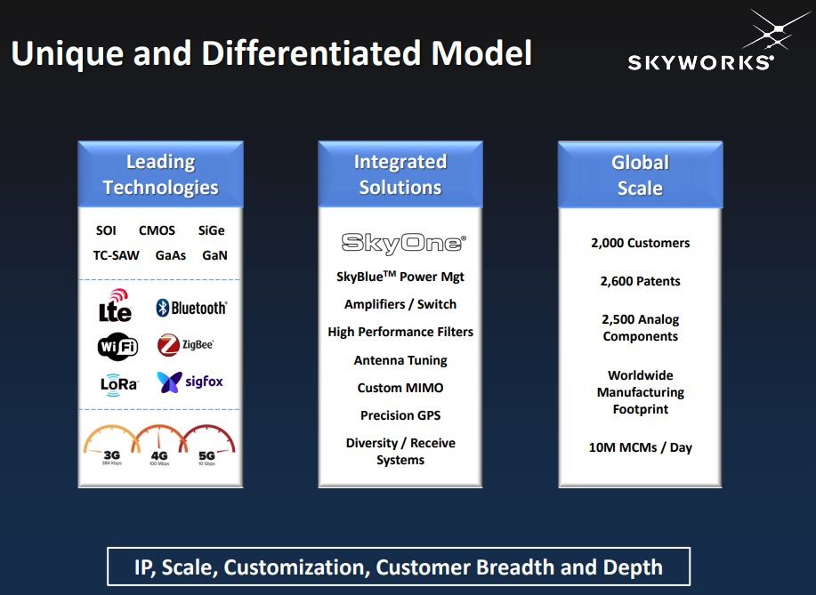Skyworks-Solutions-business-model