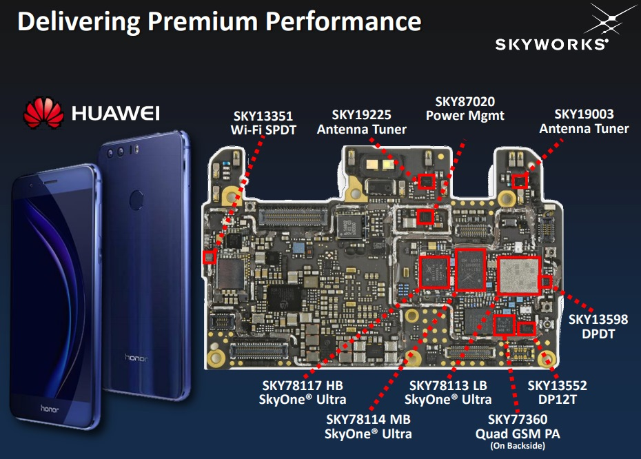 Skyworks-Solutions-in-HUAWEI