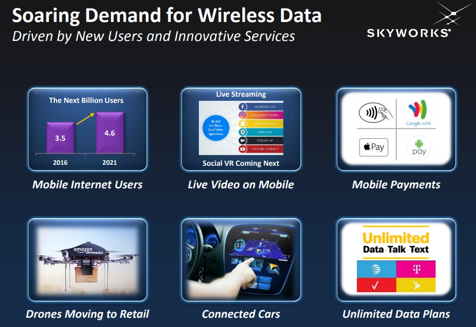 Soaring Demand for Wireless Data