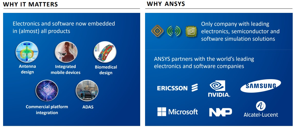WHY ANSYS
