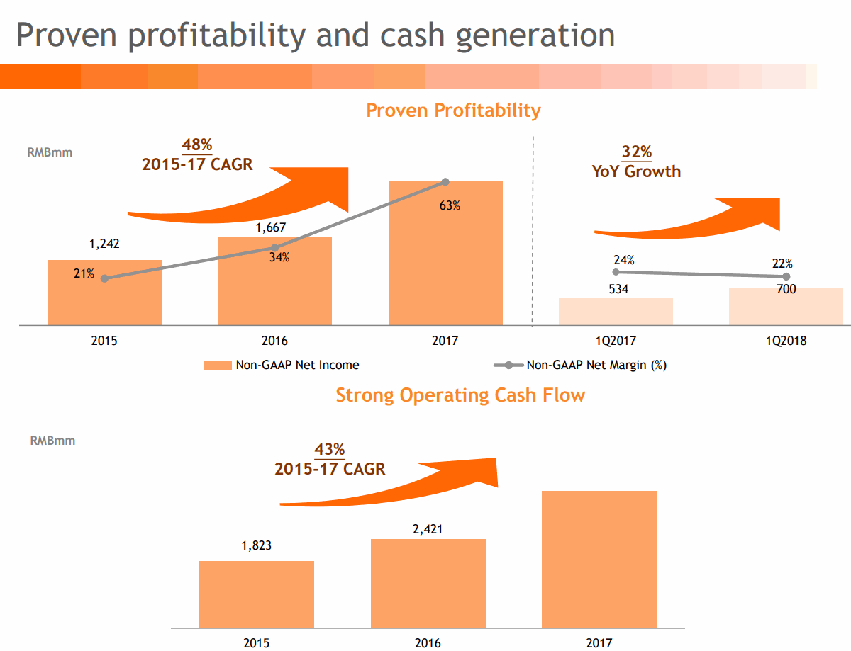 YY-inc-2018Q1-Operating-Cash-Flow