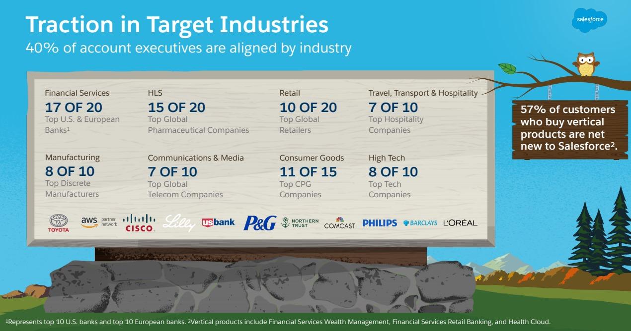 CRM-Target-Industries