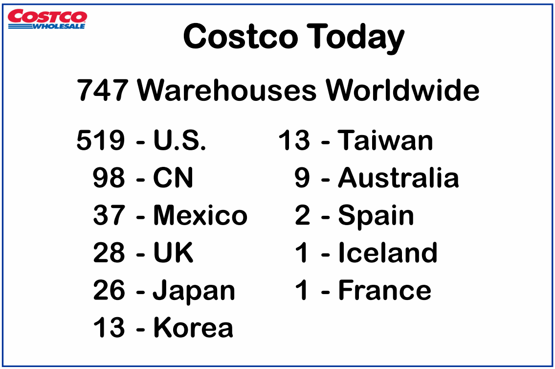 Costco-Today-2018Q2