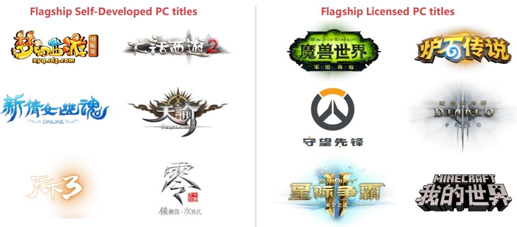 Netease-PC-GAME