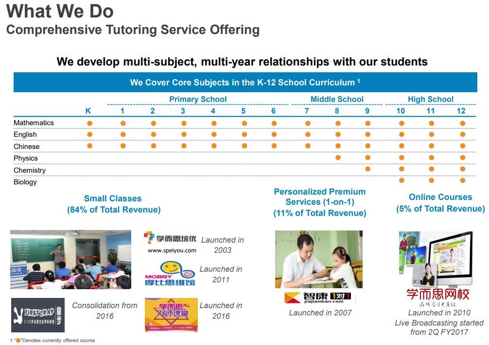 TAL-tutoring-service