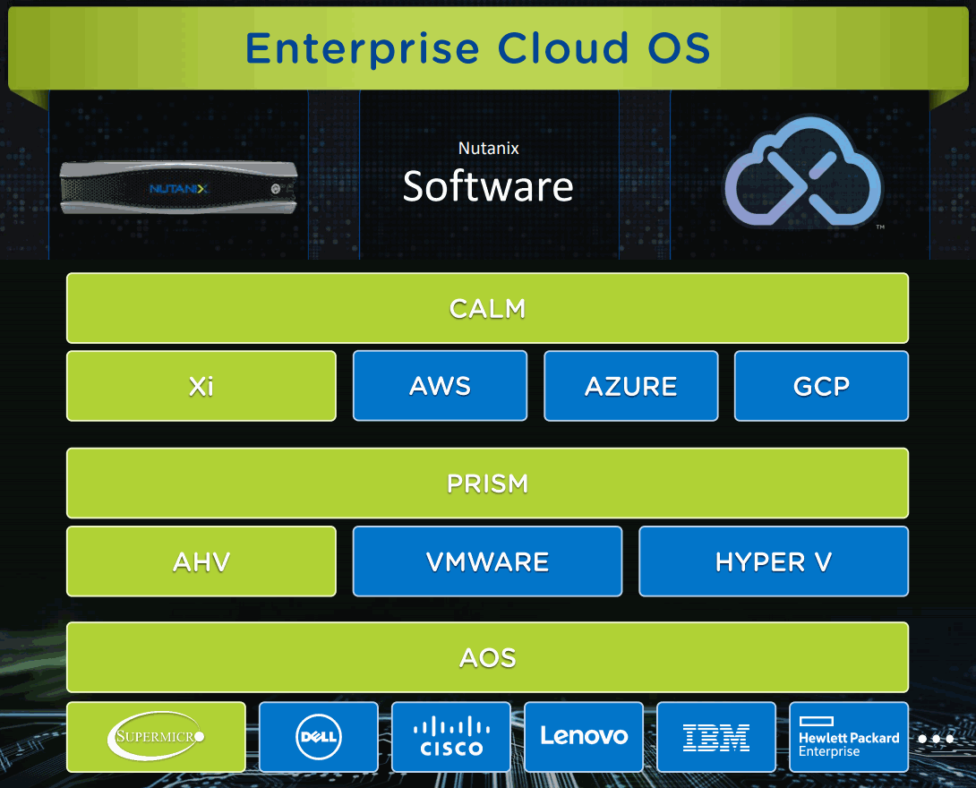 nutanix-Enterprise-Cloud-OS