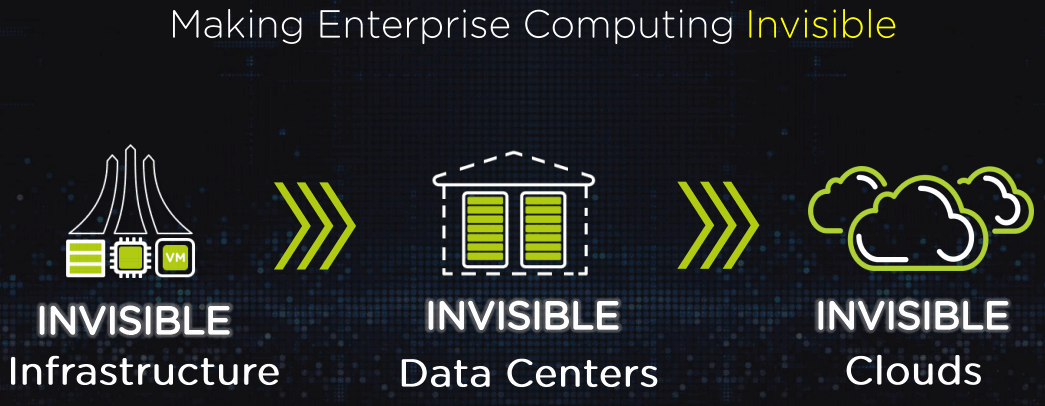 nutanix-Making-Enterprise-Computing-Invisible