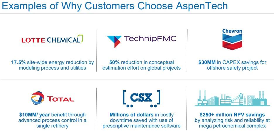 AspenTech-Customers-Examples