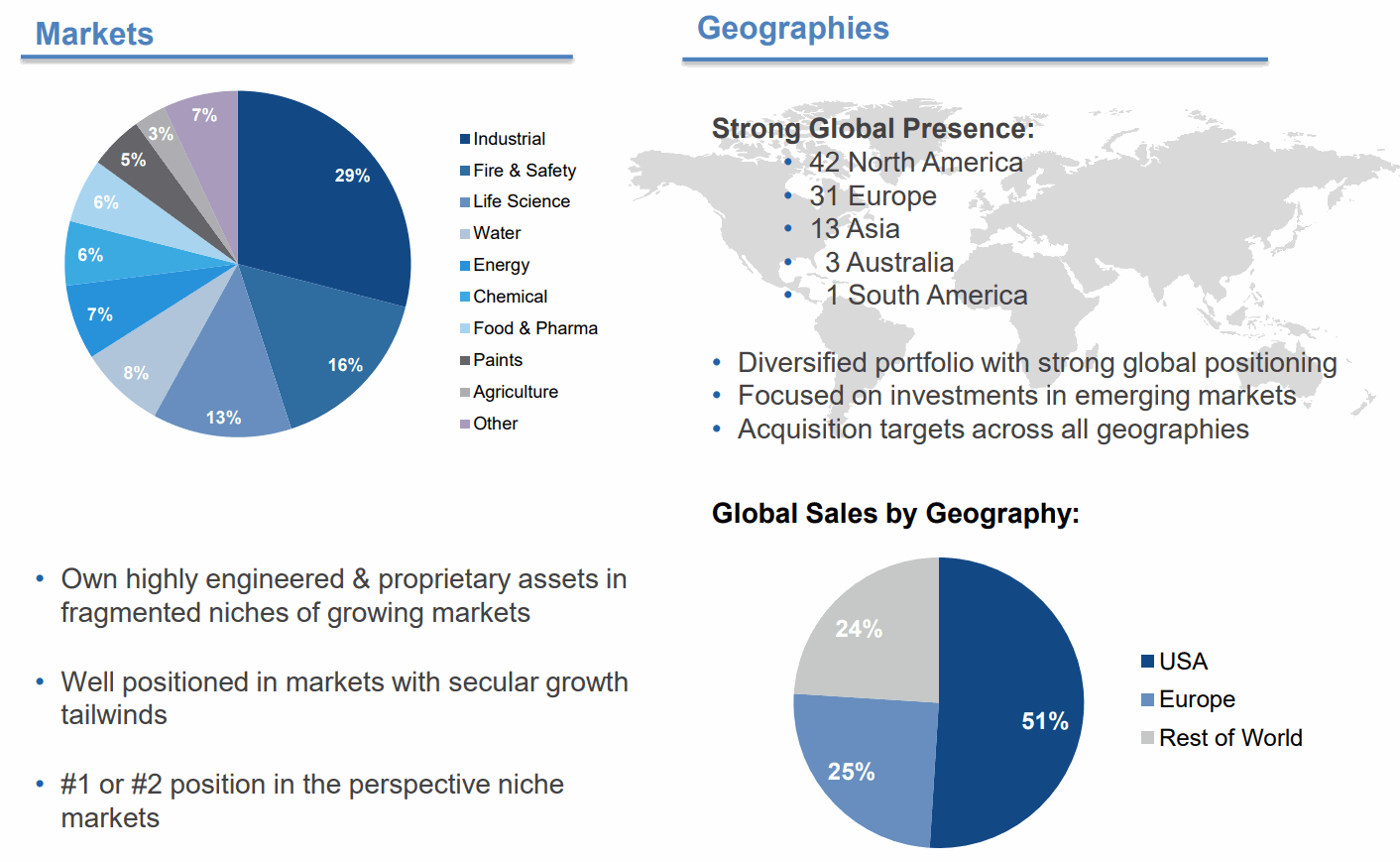 IDEX-Corporation-Global-Presence