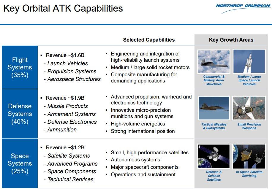 Key-Orbital-ATK-Capabilities