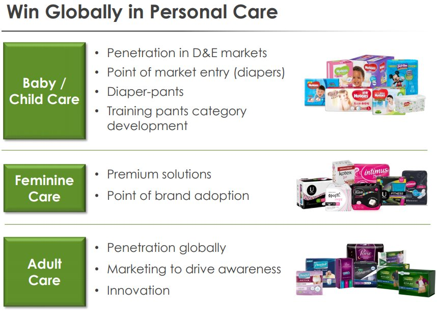 Kimberly-Clark-Personal-Care-Baby-Care