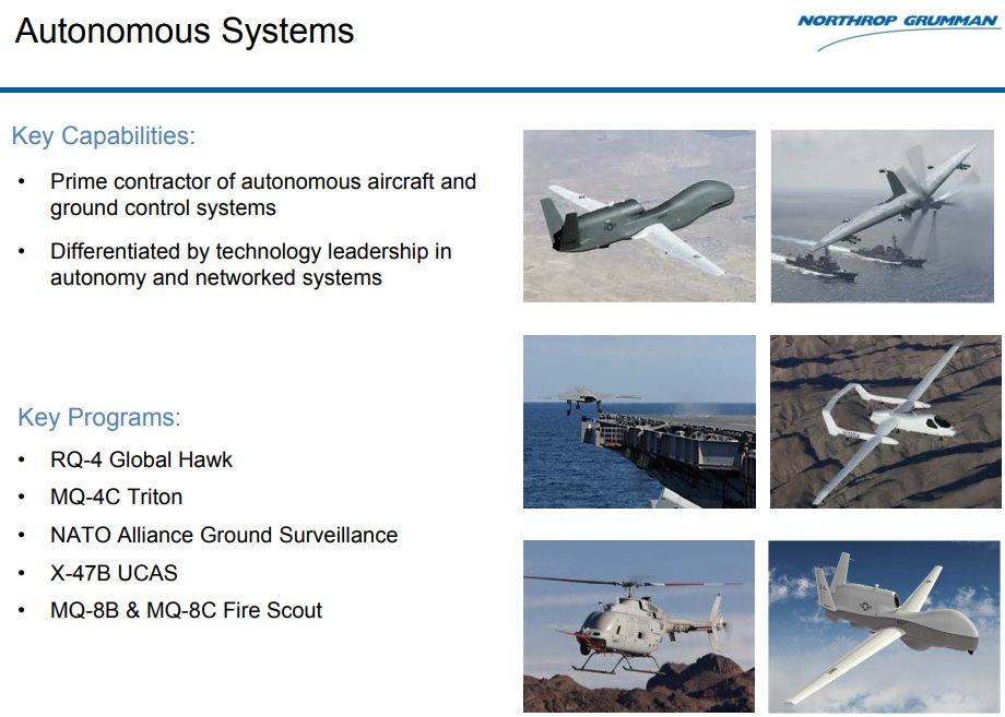 NOC-Autonomous-Systems