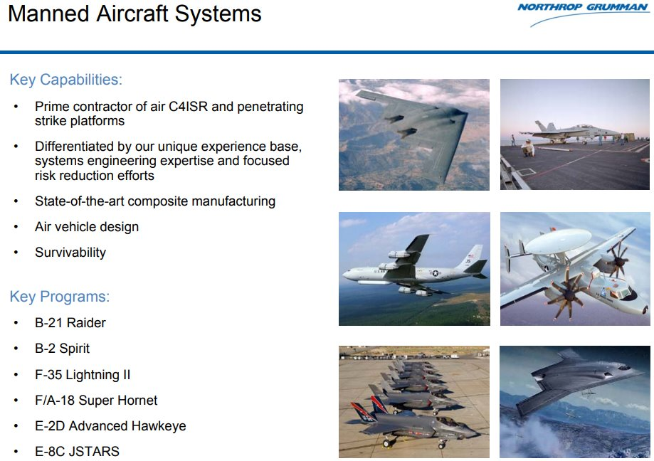 NOC-Manned-Aircraft-Systems