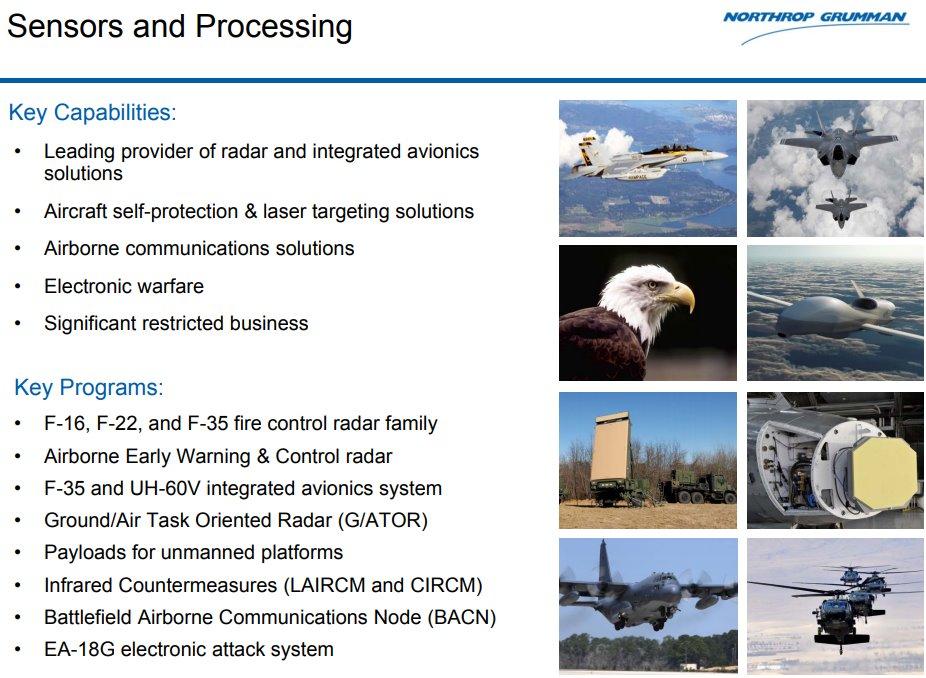 NOC-Sensors-and-Processing