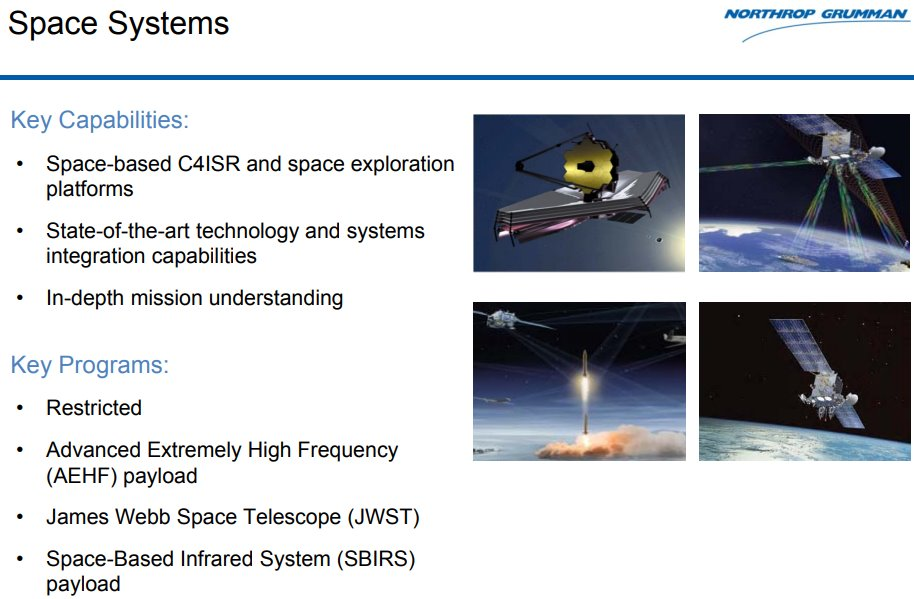 NOC-Space-Systems