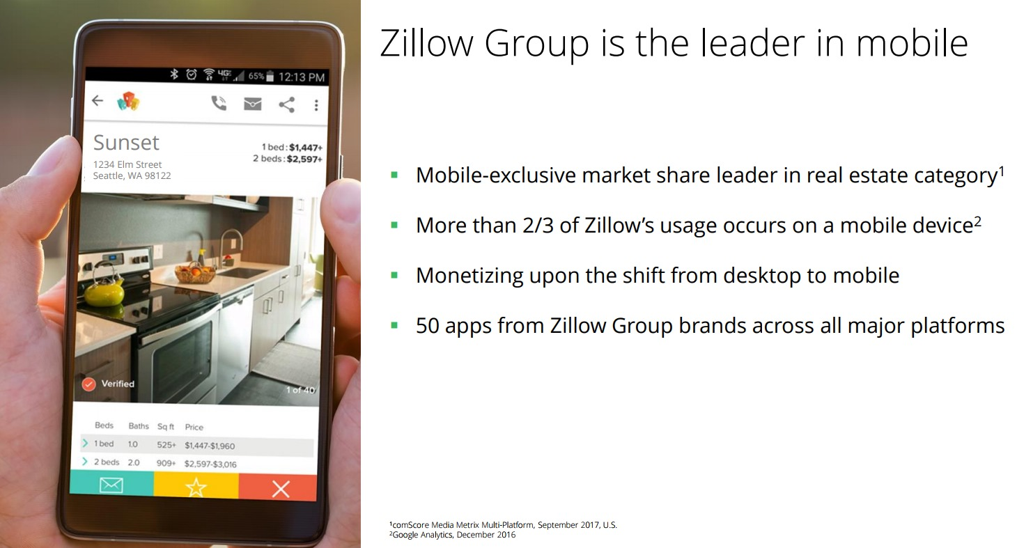 Zillow-Mobile-Real-Estate