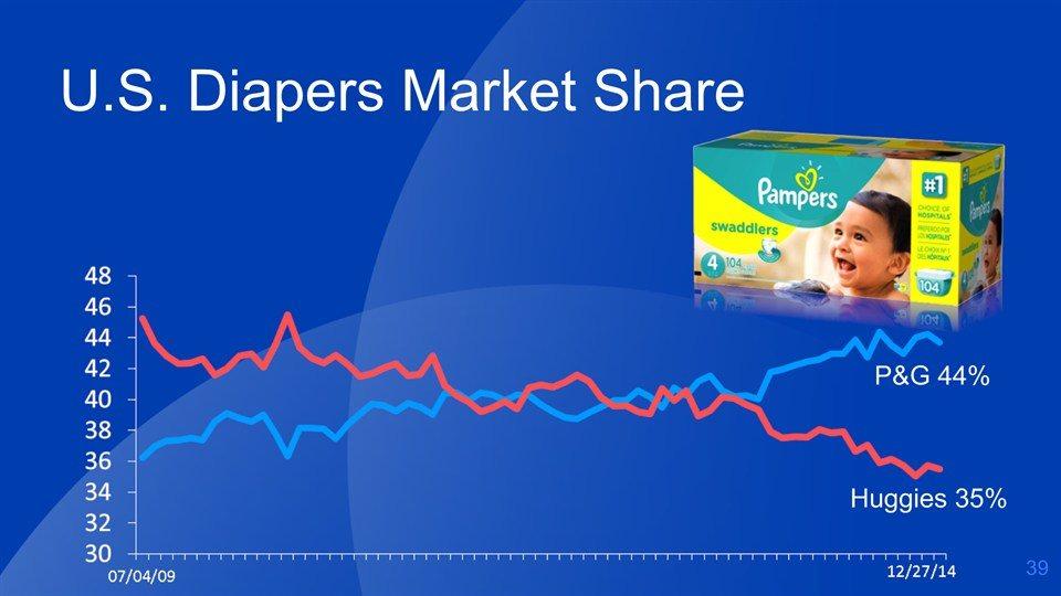 u.s.diapers