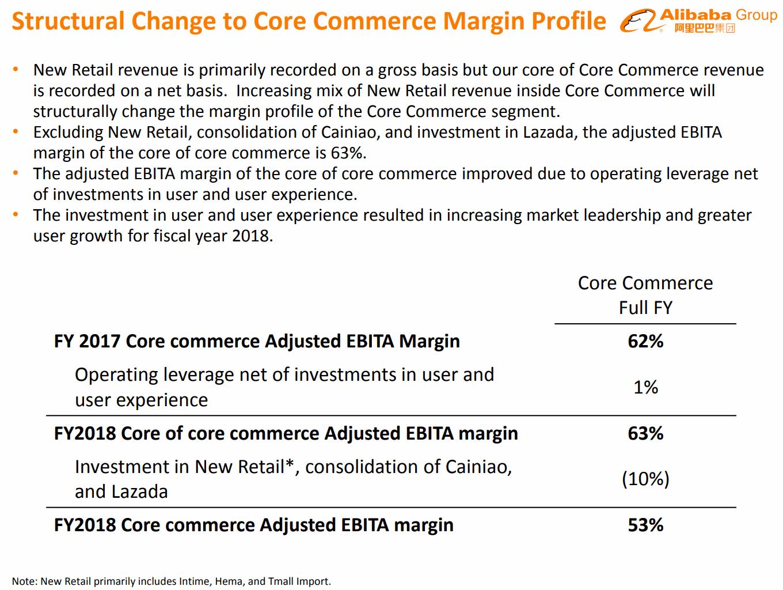 2018Q1-Core-Commerce-Margin-Alibaba