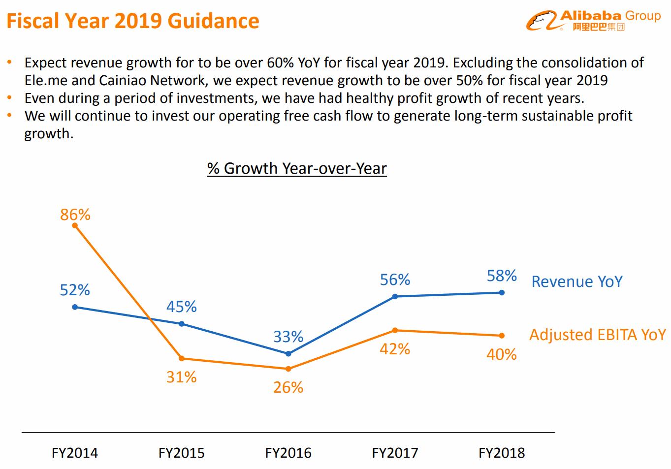 2018Q1-Fiscal-Year-2019-Guidance-Alibaba