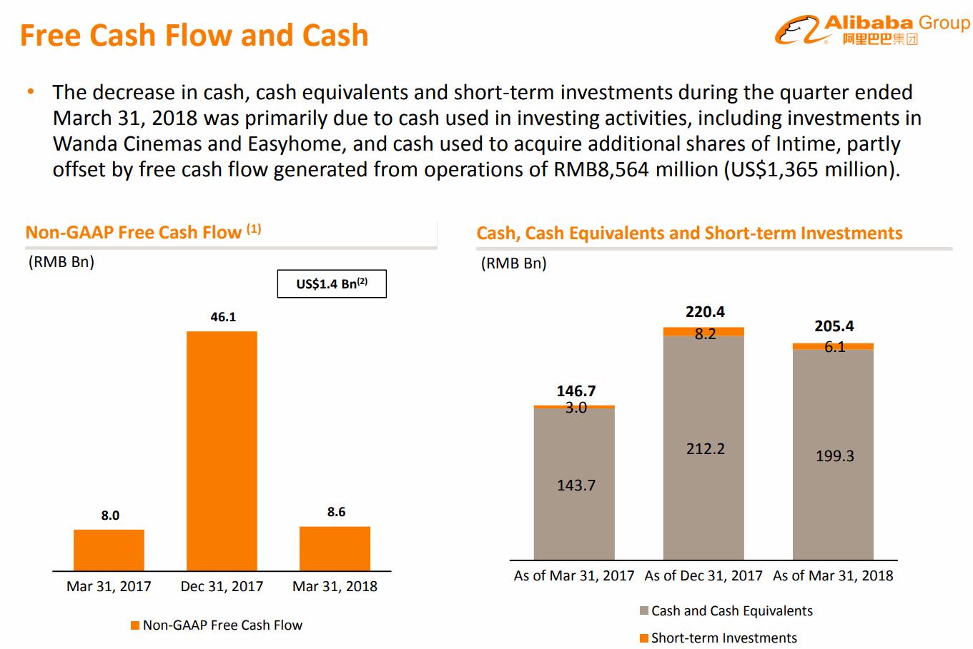 2018Q1-Free-Cash-Flow-Alibaba