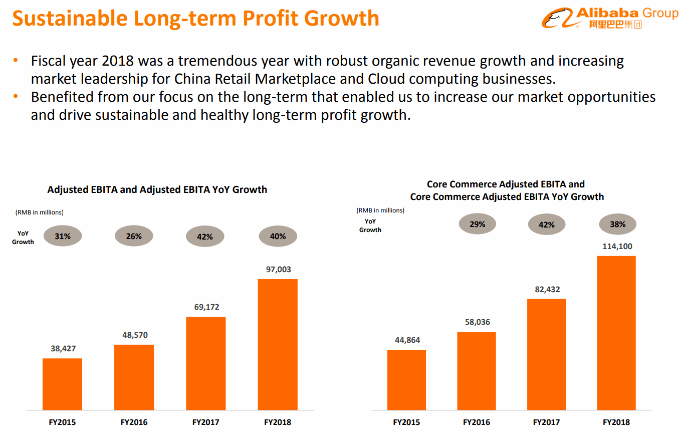 2018Q1-Long-term-Profit-Growth-Alibaba
