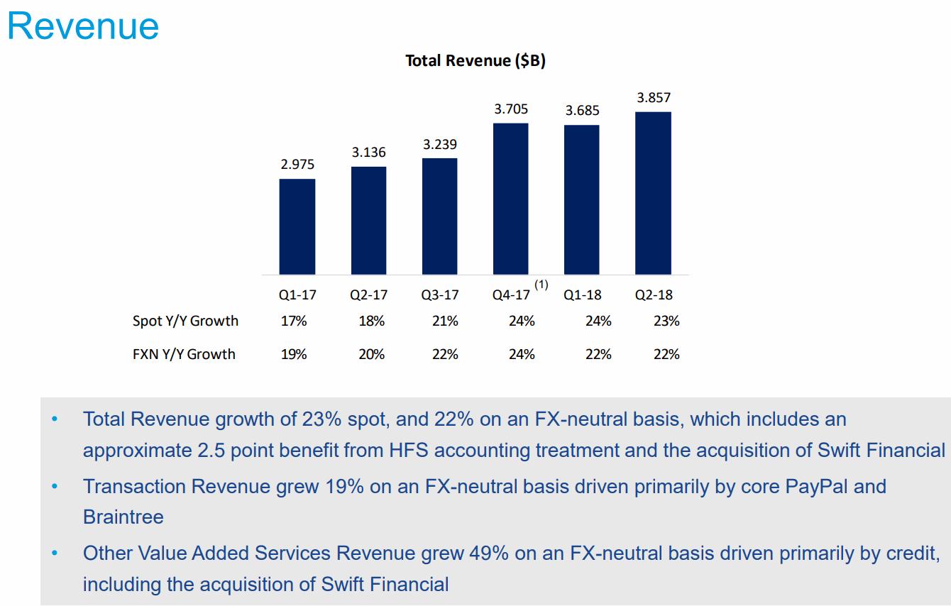 2018Q2-Revenue