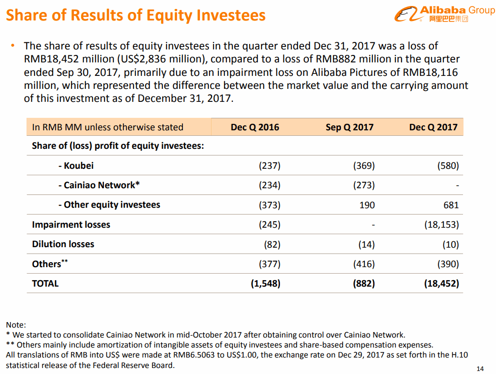 Alibaba-2017-12Q-Equity-Investees