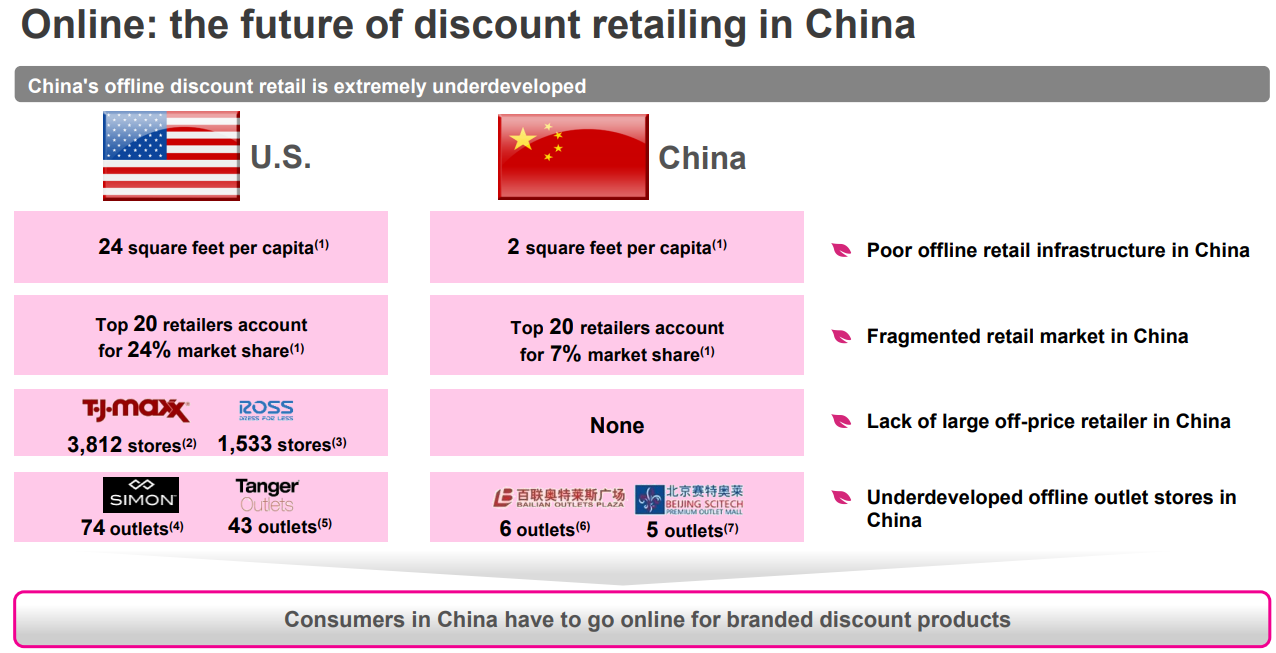 Discount-retailing-in-China
