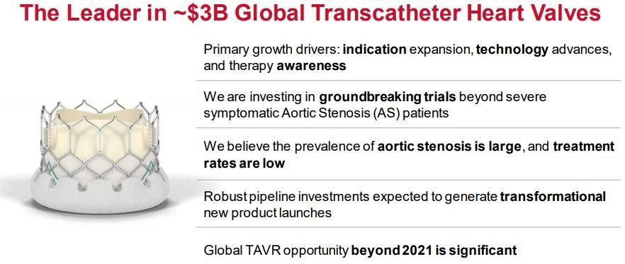 Edwards-Lifesciences- Transcatheter-Heart-Valves