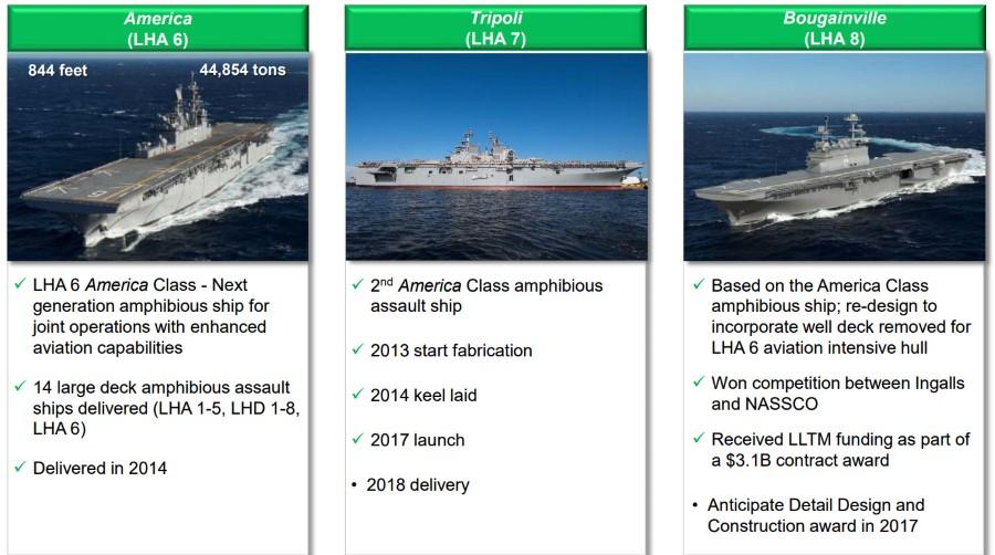 Huntington-Ingalls-Assault-Ships