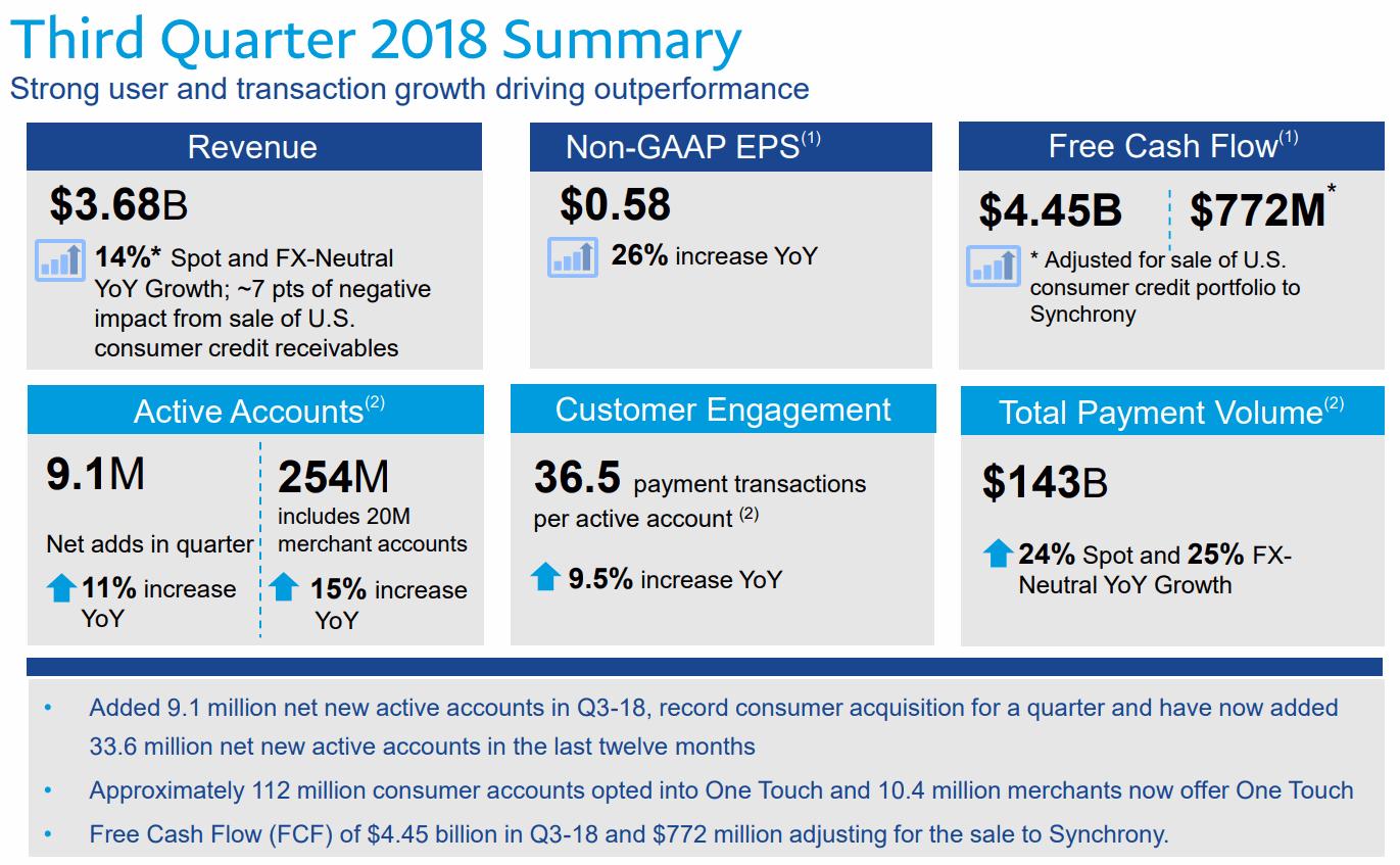 Paypal-2018Q3