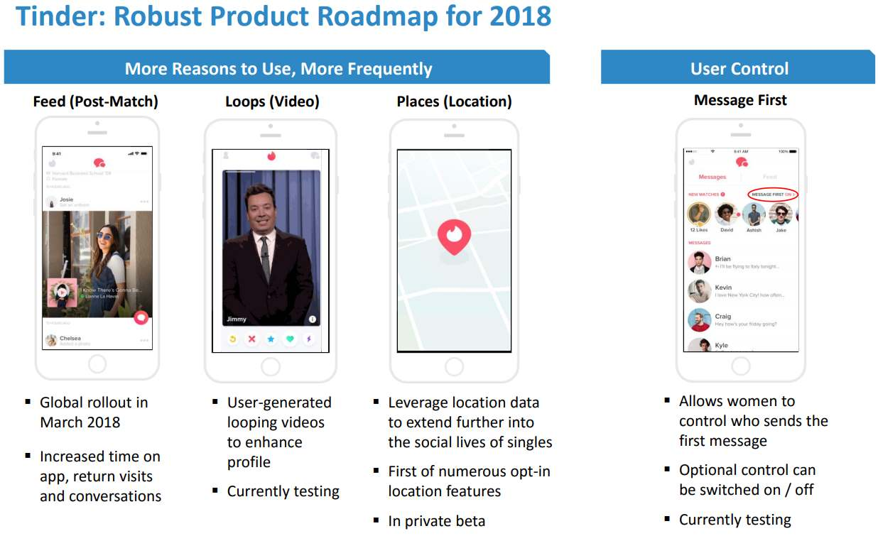 Tinder-2018-Roadmap