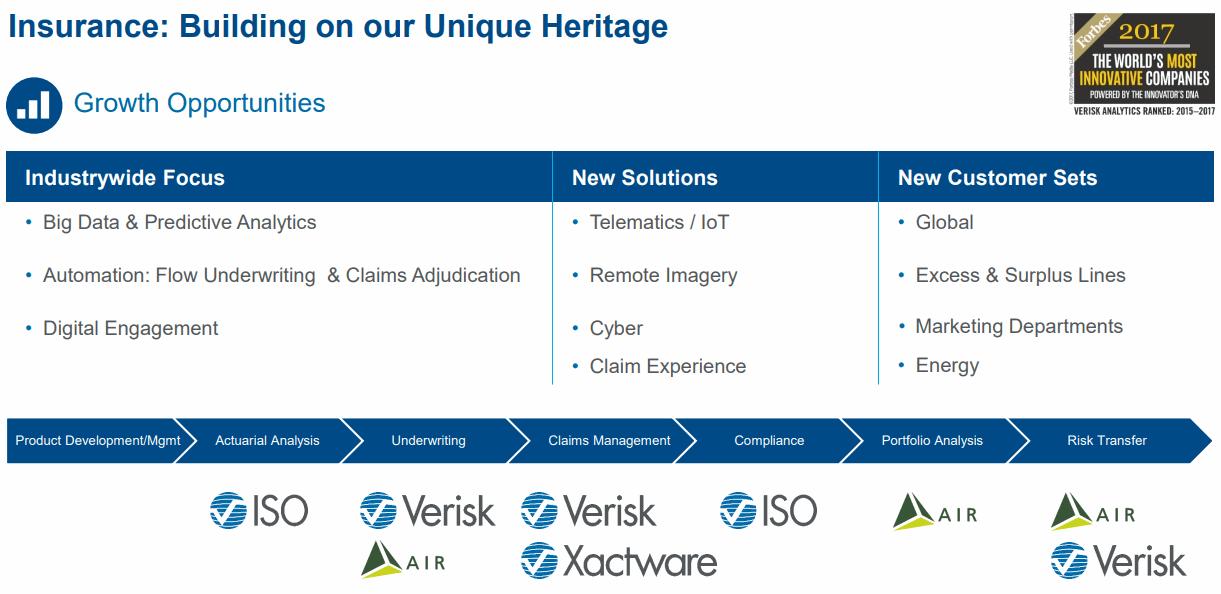 Verisk-Insurance
