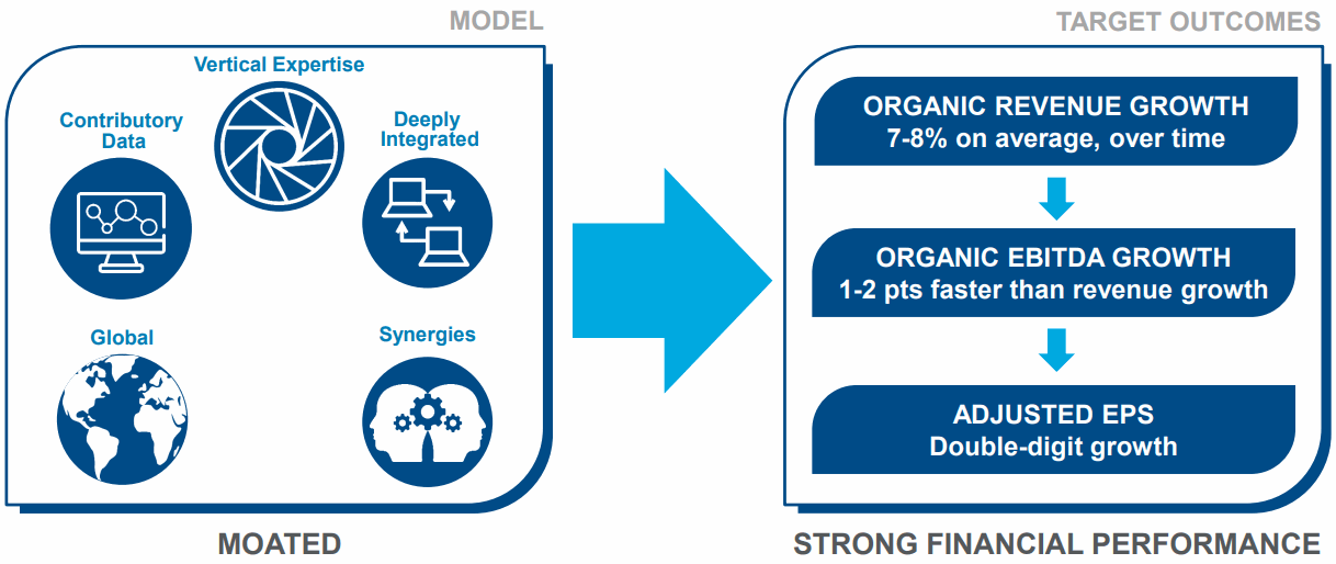 Verisk-Model-and-Target-Outcomes