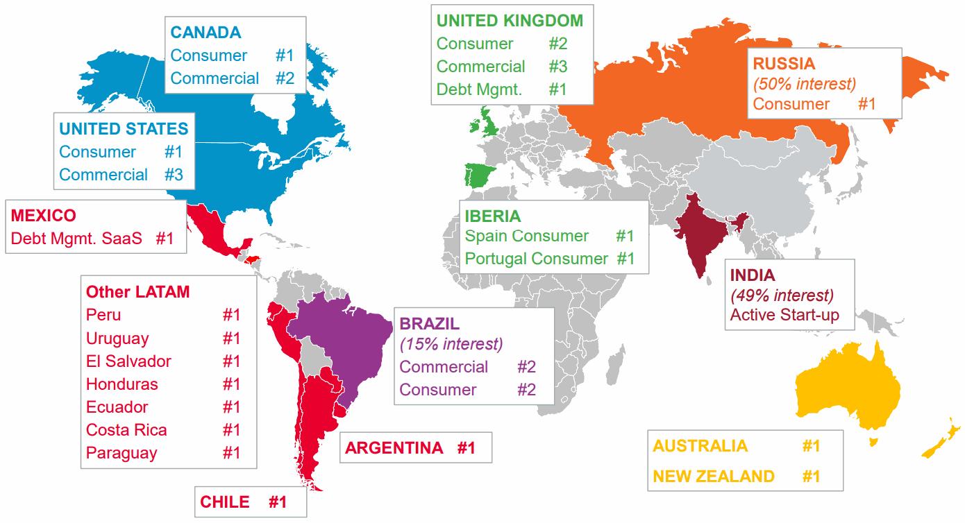 Equifax-World-Market-Share